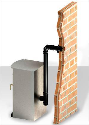 distance entre mon mur et mon tuyau de po le po le bois. Black Bedroom Furniture Sets. Home Design Ideas